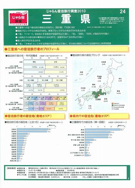 http://iseshima.org/2010%E3%81%98%E3%82%83%E3%82%89%E3%82%93%E5%AE%BF%E6%B3%8A%E8%AA%BF%E6%9F%BB%E4%B8%89%E9%87%8D%E7%9C%8C%E7%89%88_%E3%83%9A%E3%83%BC%E3%82%B8_1.jpg