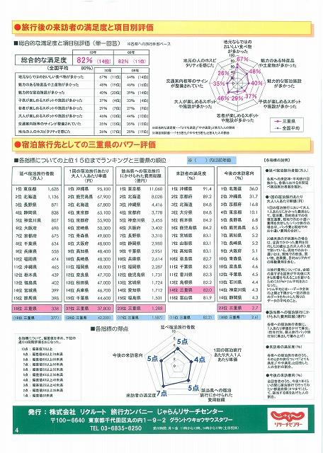http://iseshima.org/2010%E3%81%98%E3%82%83%E3%82%89%E3%82%93%E5%AE%BF%E6%B3%8A%E8%AA%BF%E6%9F%BB%E4%B8%89%E9%87%8D%E7%9C%8C%E7%89%88_%E3%83%9A%E3%83%BC%E3%82%B8_4.jpg