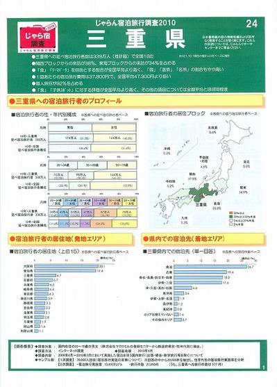 2010じゃらん宿泊調査三重県版_ページ_1.jpg